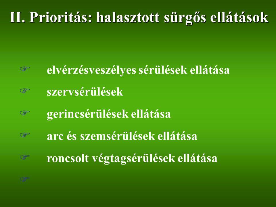 II. Prioritás: halasztott sürgős ellátások