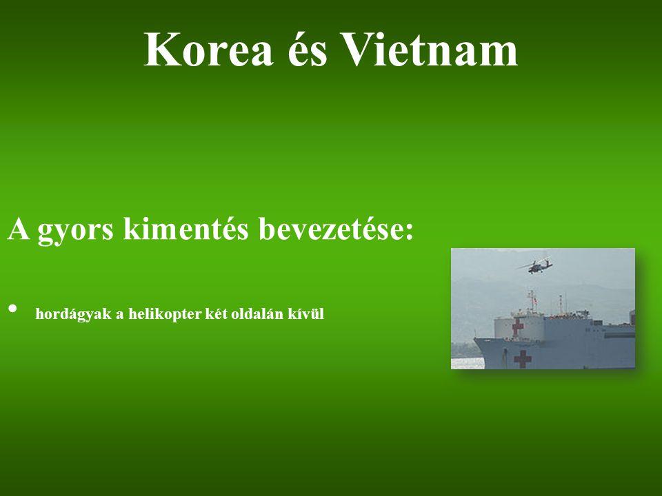 Korea és Vietnam A gyors kimentés bevezetése: