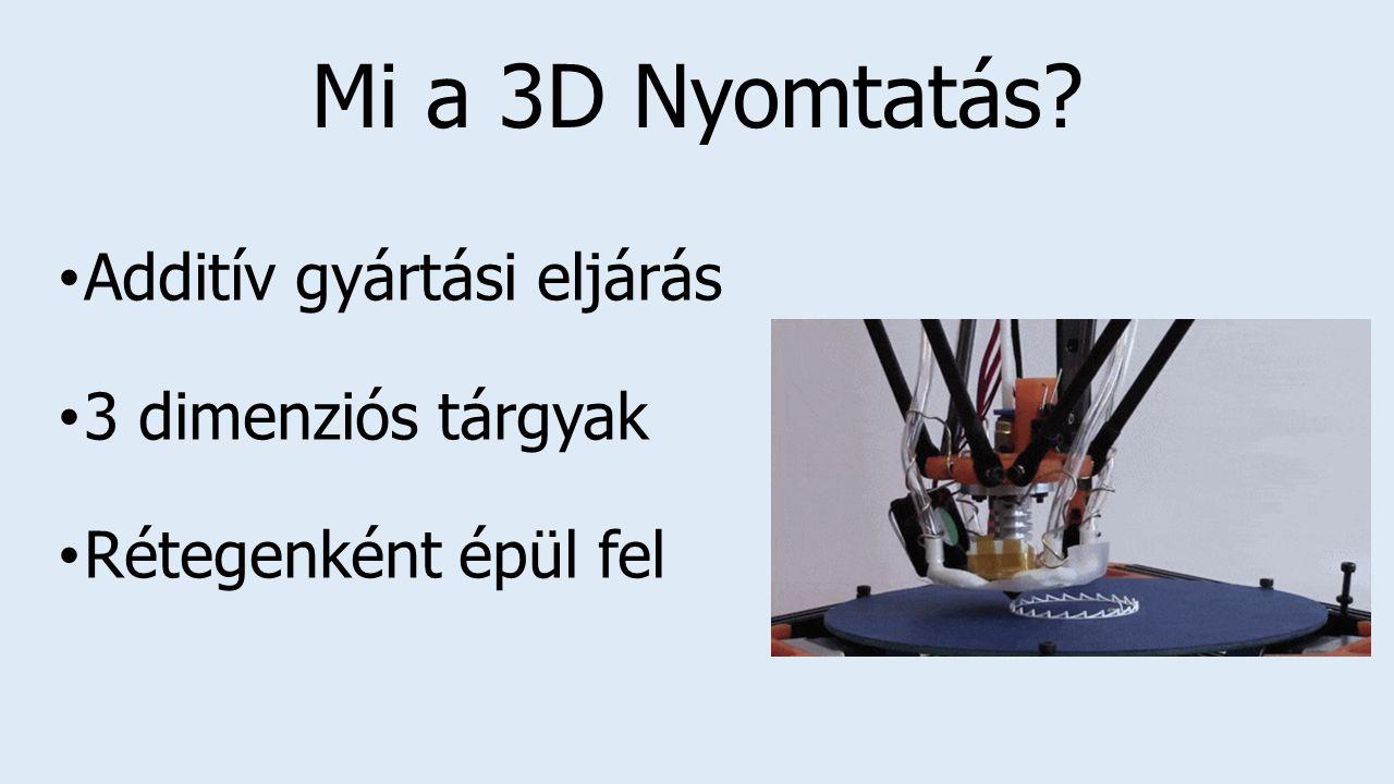 Mi a 3D Nyomtatás Additív gyártási eljárás 3 dimenziós tárgyak