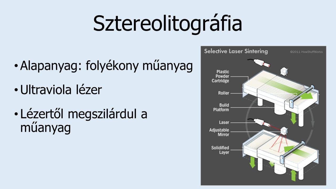 Sztereolitográfia Alapanyag: folyékony műanyag Ultraviola lézer