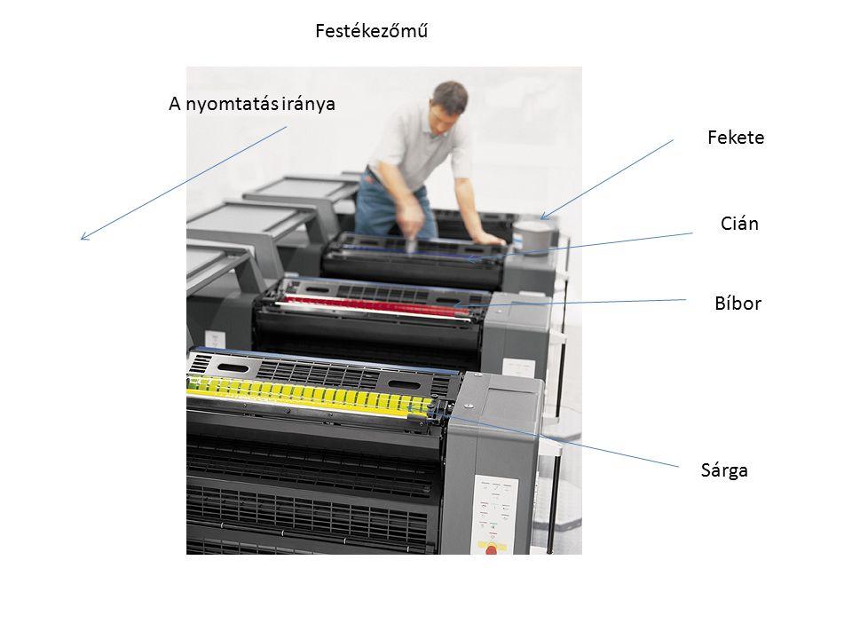Festékezőmű A nyomtatás iránya Fekete Cián Bíbor Sárga