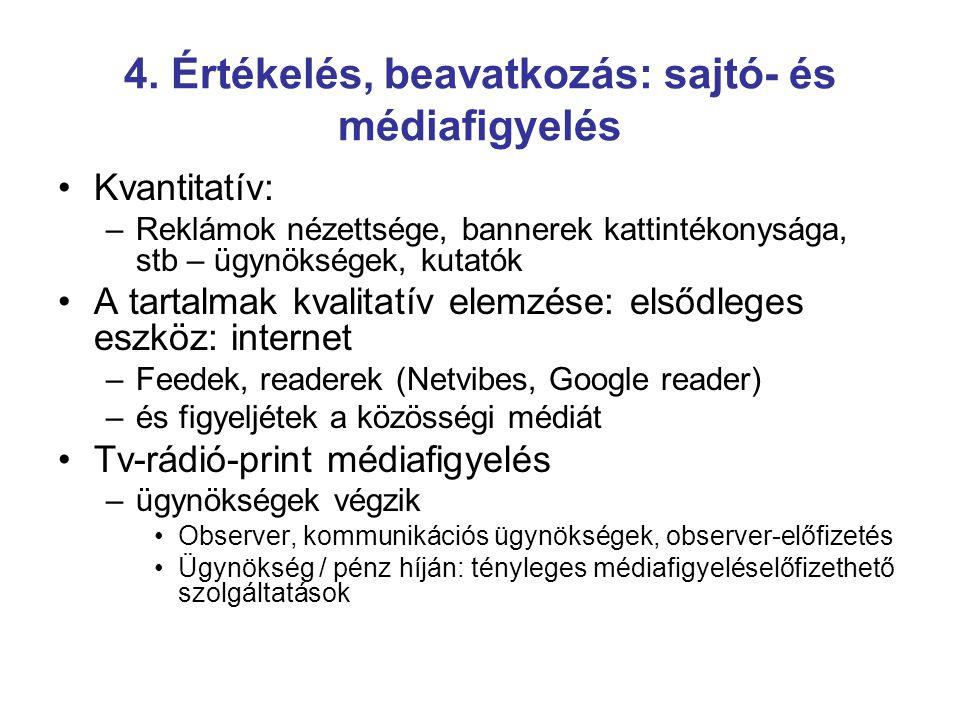 4. Értékelés, beavatkozás: sajtó- és médiafigyelés