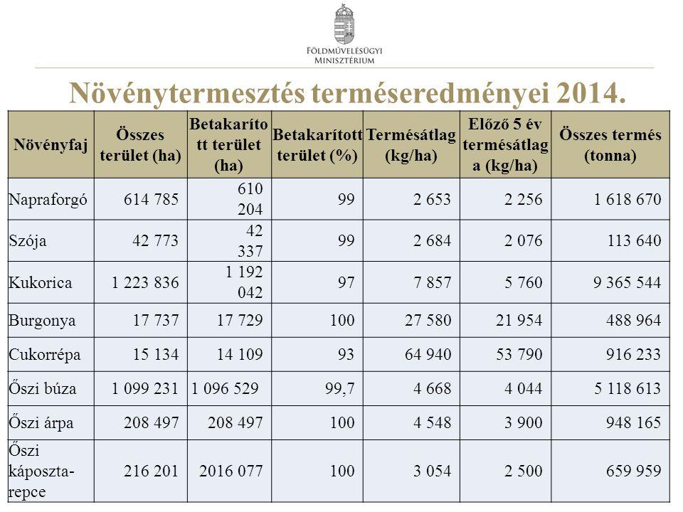 Növénytermesztés terméseredményei 2014.