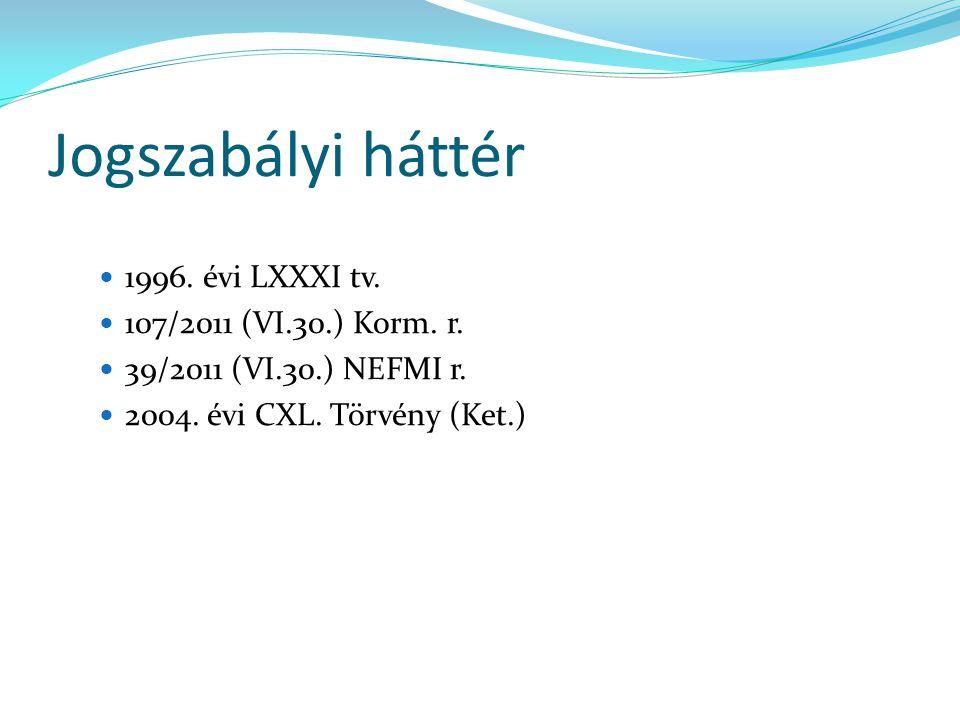 Jogszabályi háttér 1996. évi LXXXI tv. 107/2011 (VI.30.) Korm. r.