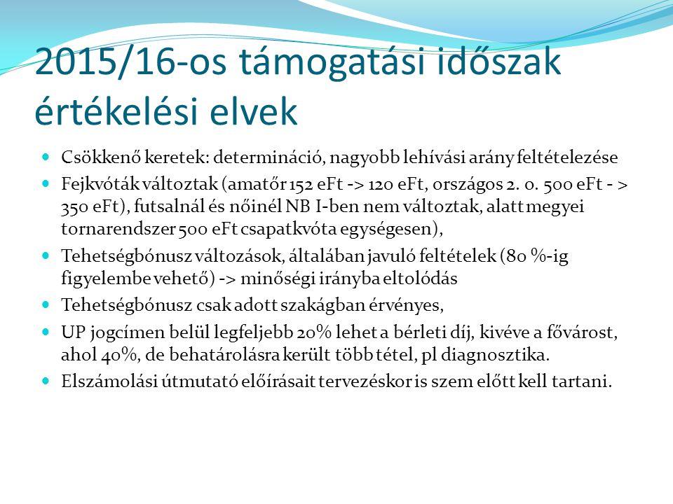 2015/16-os támogatási időszak értékelési elvek