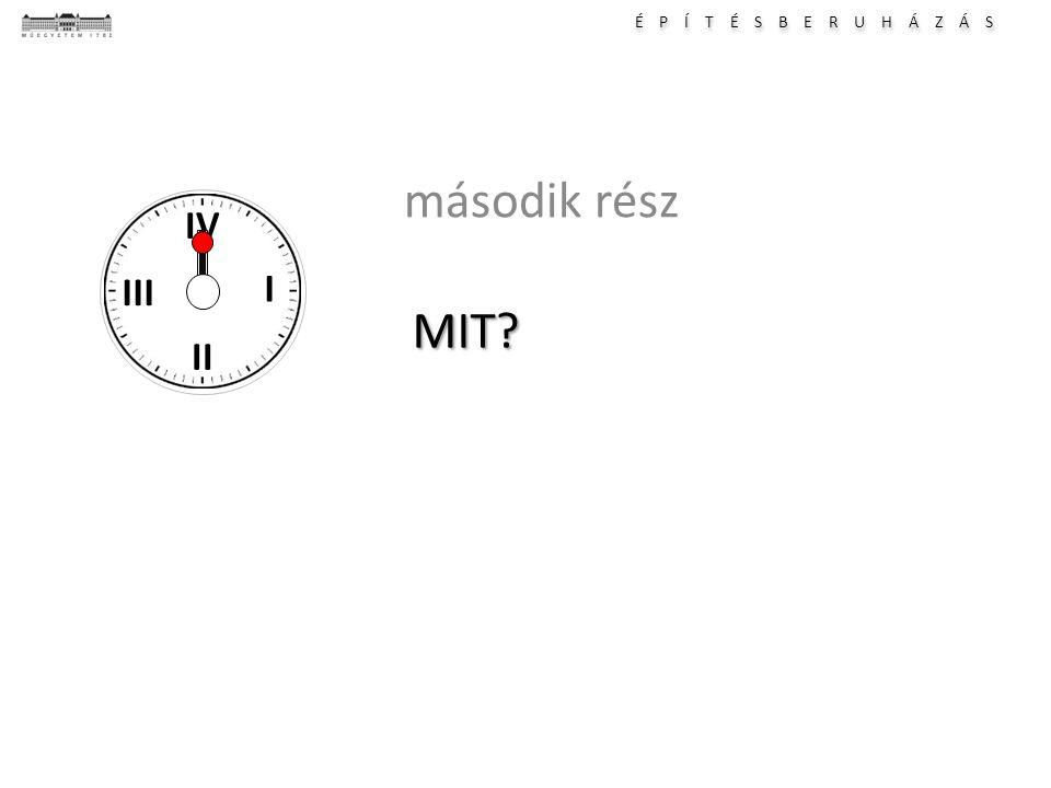 második rész I II III IV MIT
