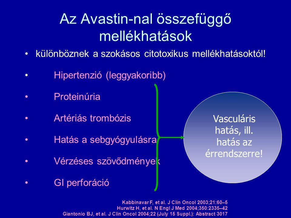 Az Avastin-nal összefüggő mellékhatások
