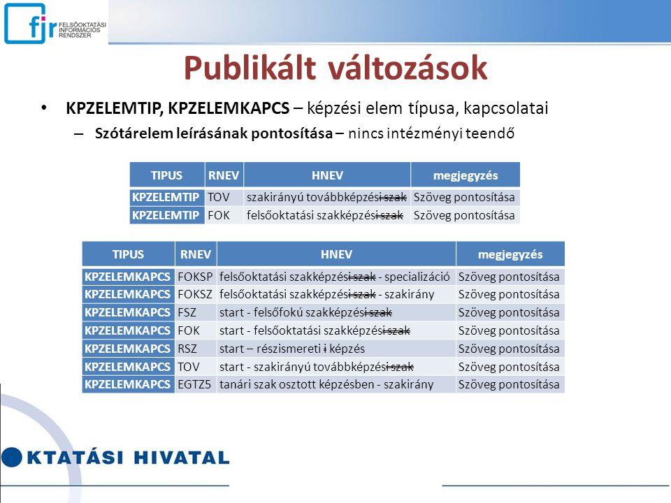 Publikált változások KPZELEMTIP, KPZELEMKAPCS – képzési elem típusa, kapcsolatai. Szótárelem leírásának pontosítása – nincs intézményi teendő.