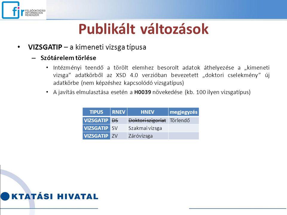 Publikált változások VIZSGATIP – a kimeneti vizsga típusa
