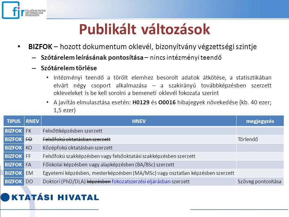 Publikált változások BIZFOK – hozott dokumentum oklevél, bizonyítvány végzettségi szintje.