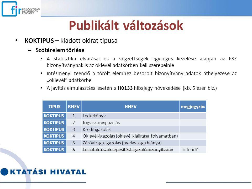 Publikált változások KOKTIPUS – kiadott okirat típusa