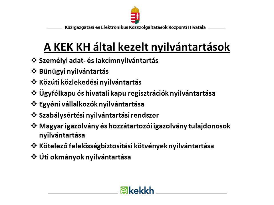 A KEK KH által kezelt nyilvántartások