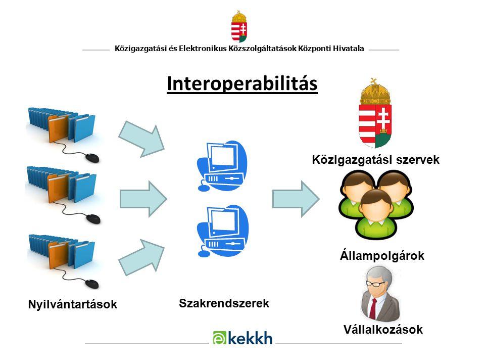 Interoperabilitás Közigazgatási szervek Állampolgárok Nyilvántartások