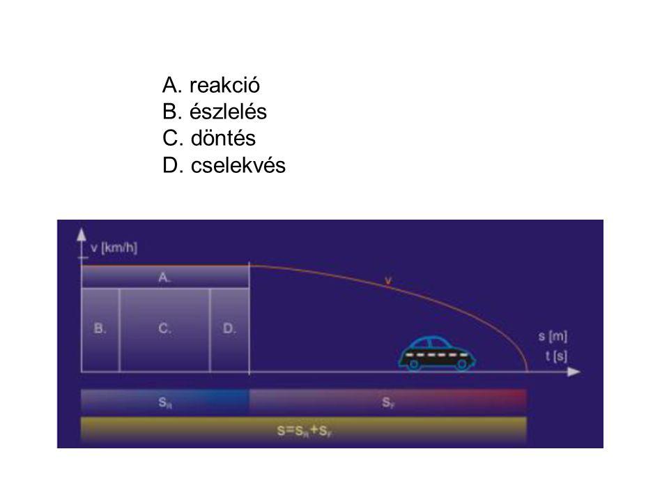 A. reakció B. észlelés C. döntés D. cselekvés