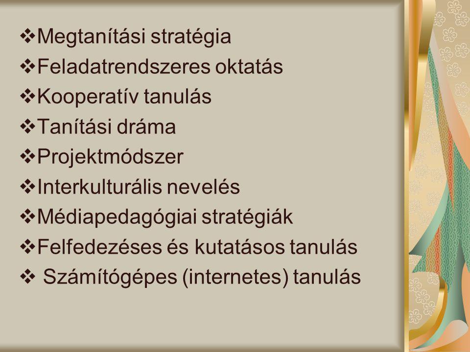 Megtanítási stratégia