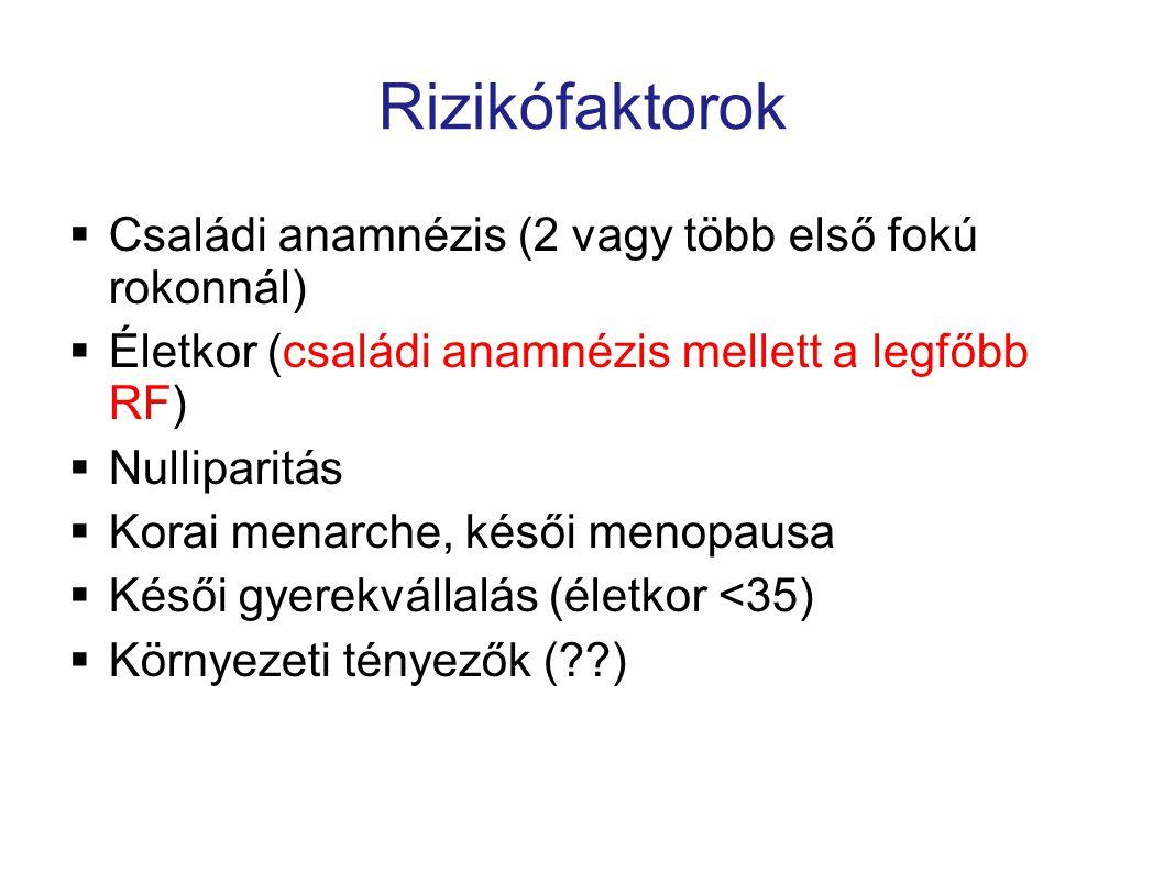 Rizikófaktorok Családi anamnézis (2 vagy több első fokú rokonnál)