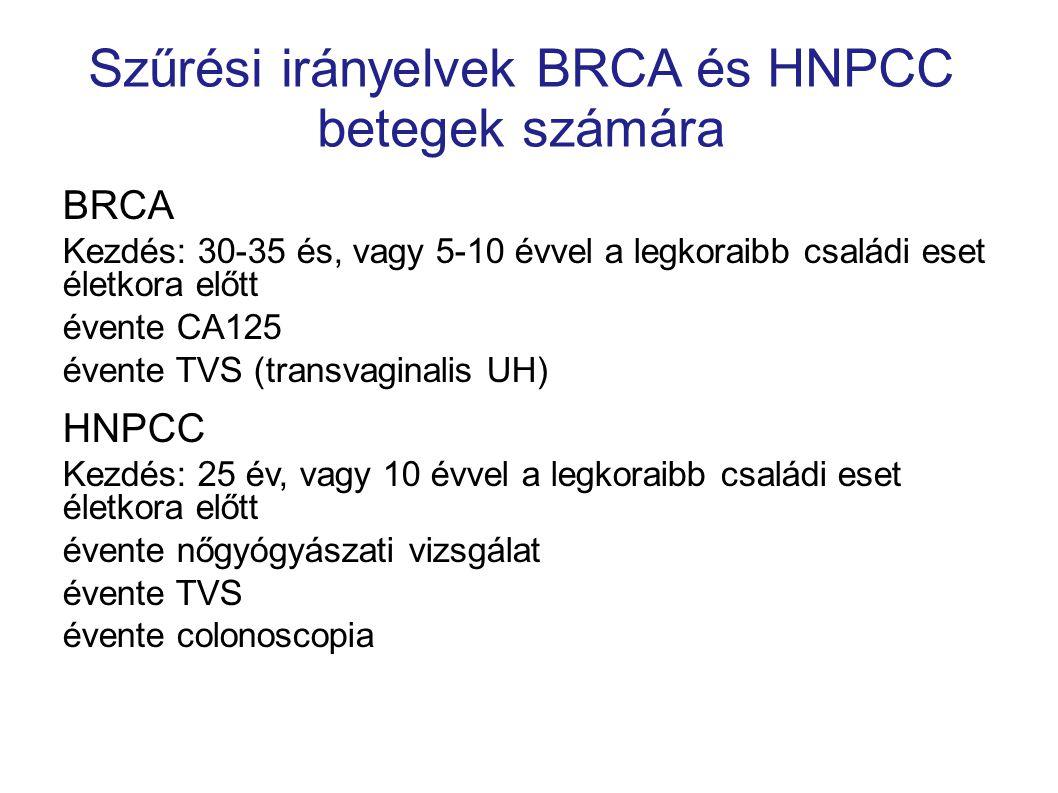 Szűrési irányelvek BRCA és HNPCC betegek számára