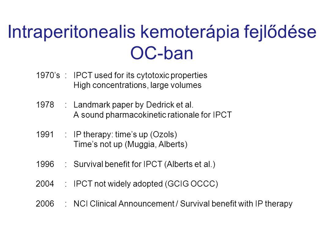 Intraperitonealis kemoterápia fejlődése OC-ban