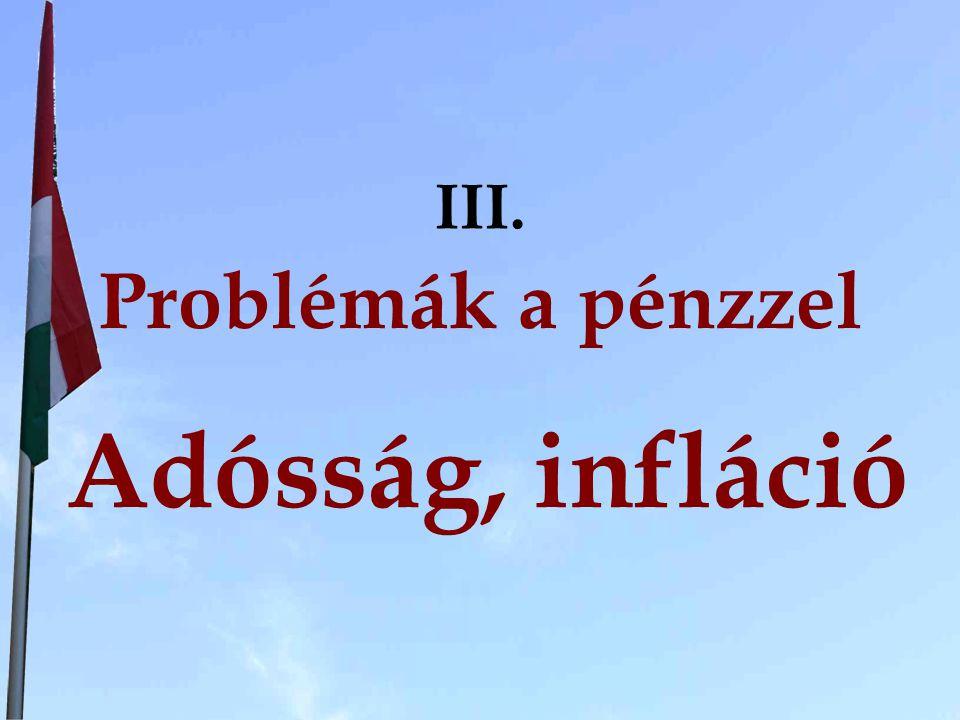 III. Problémák a pénzzel Adósság, infláció