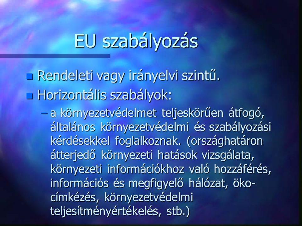 EU szabályozás Rendeleti vagy irányelvi szintű.
