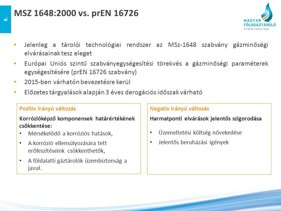 MSZ 1648:2000 vs. prEN 16726 Jelenleg a tárolói technológiai rendszer az MSz-1648 szabvány gázminőségi elvárásainak tesz eleget.