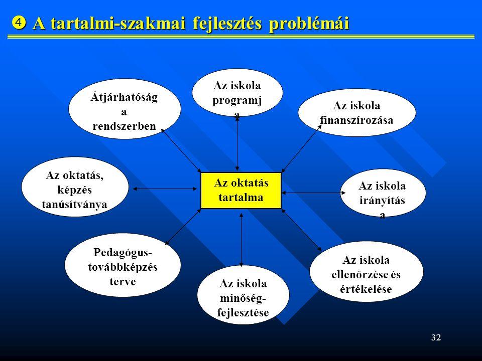  A tartalmi-szakmai fejlesztés problémái