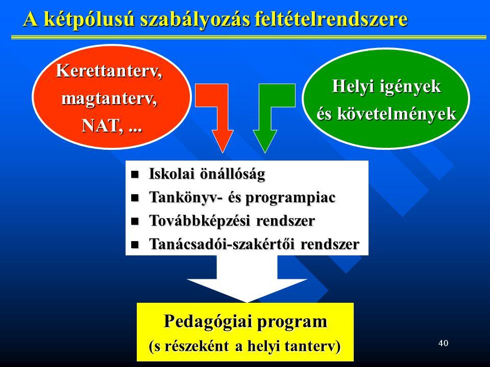 A kétpólusú szabályozás feltételrendszere