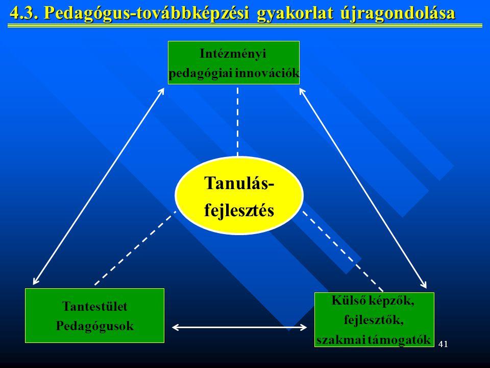 4.3. Pedagógus-továbbképzési gyakorlat újragondolása