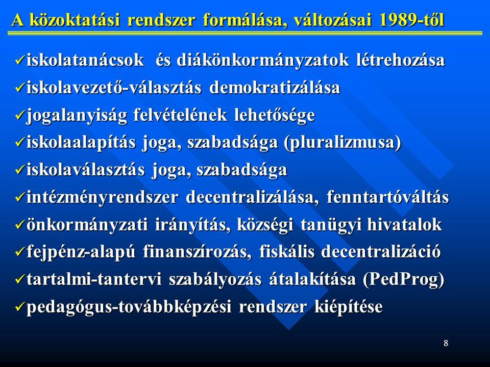 A közoktatási rendszer formálása, változásai 1989-től