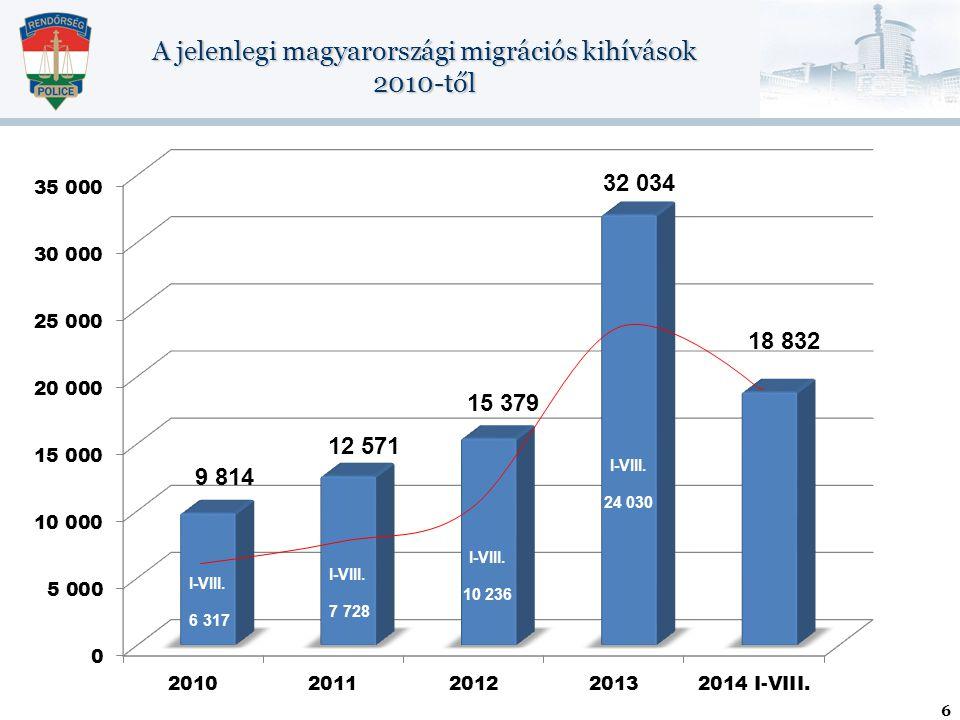 A jelenlegi magyarországi migrációs kihívások