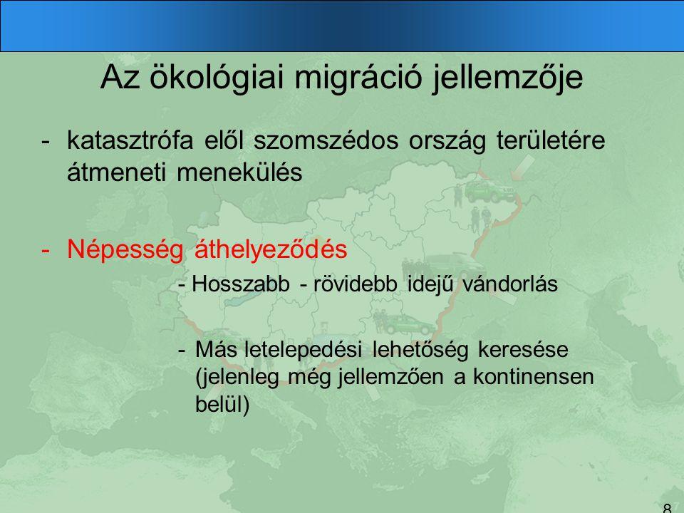 Az ökológiai migráció jellemzője