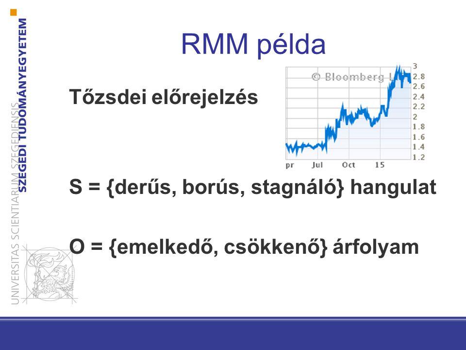 A RMM három feladata Ismert λ valószínűségek mellett mi egy megfigyeléssorozat előfordulásának valószínűsége