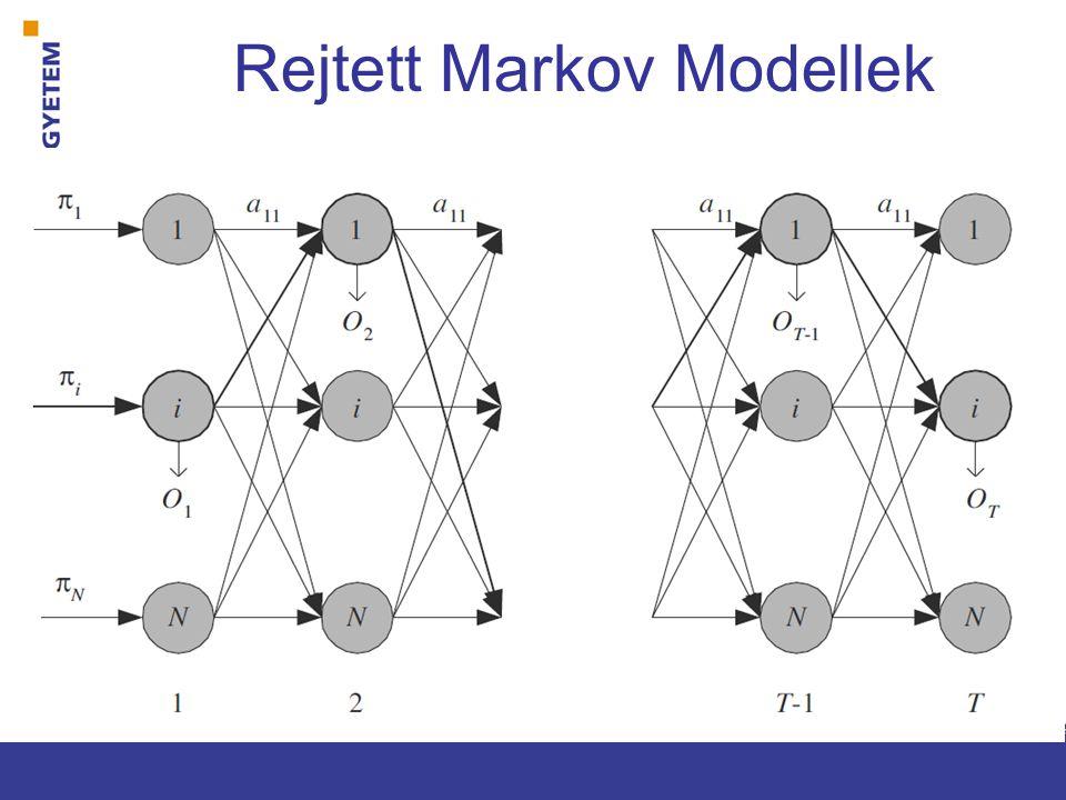 RMM tanulása (3. feladat)