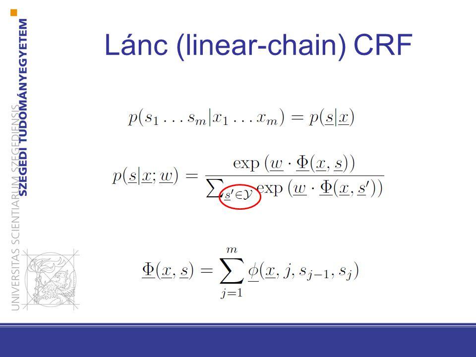 Dekóder lánc-CRFnél