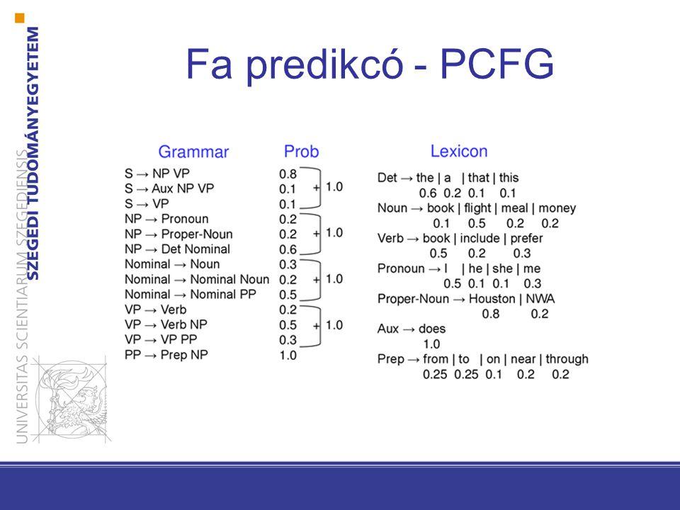 Fa predikció – CYK algoritmus