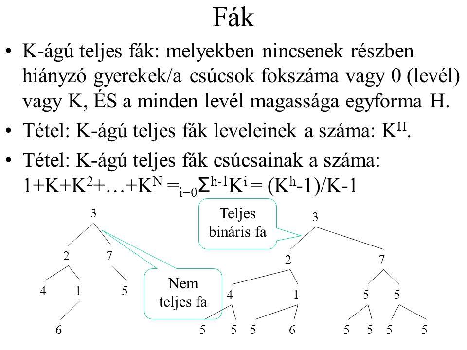 Fák K-ágú teljes fák: melyekben nincsenek részben hiányzó gyerekek/a csúcsok fokszáma vagy 0 (levél) vagy K, ÉS a minden levél magassága egyforma H.