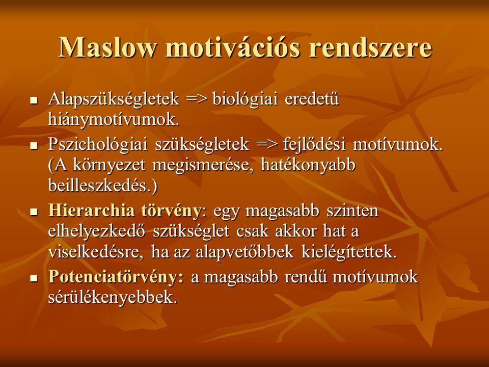 Maslow motivációs rendszere