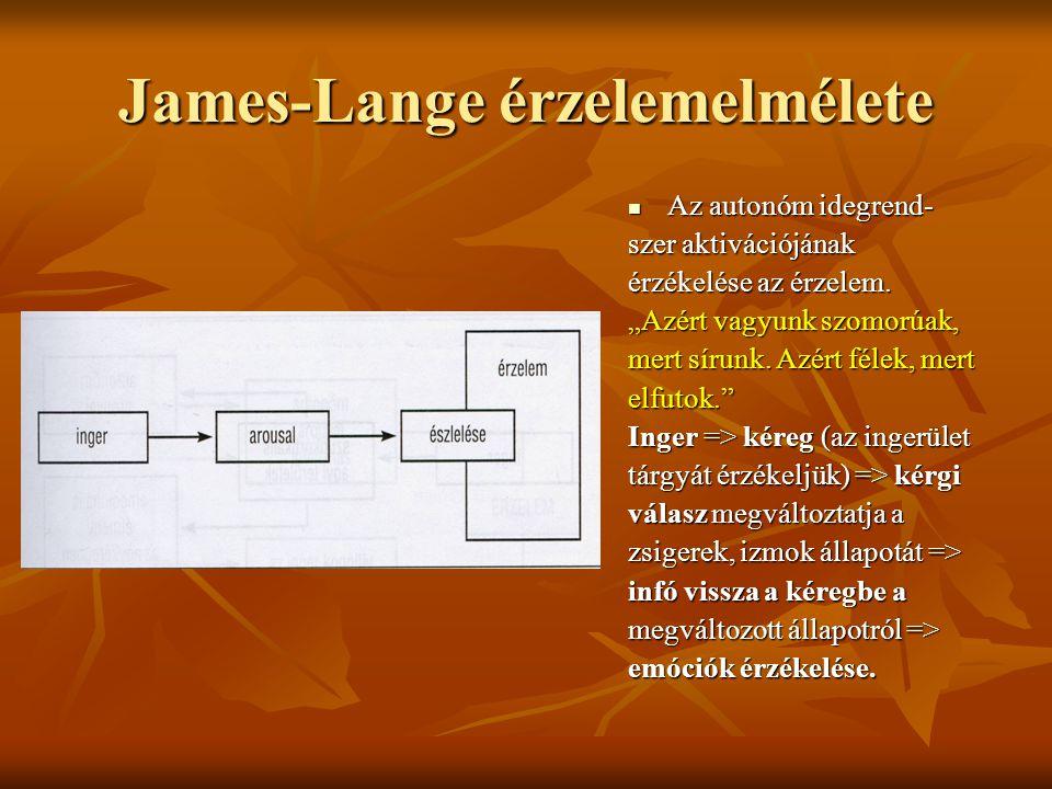 James-Lange érzelemelmélete