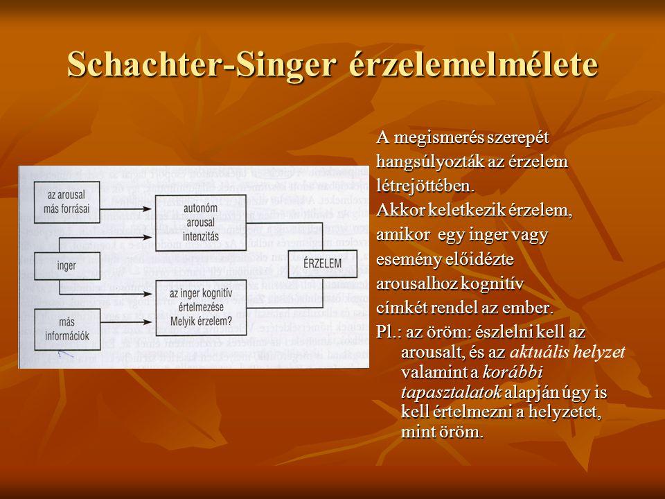 Schachter-Singer érzelemelmélete