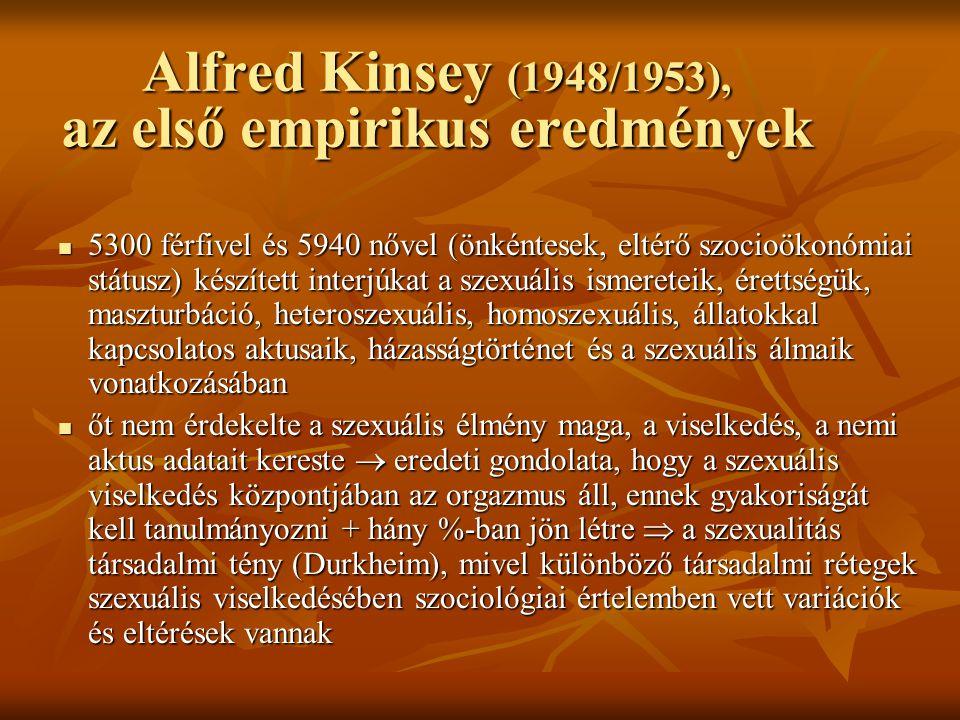 Alfred Kinsey (1948/1953), az első empirikus eredmények