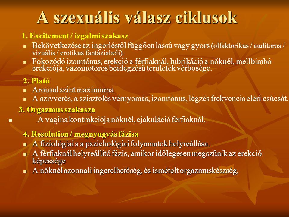 A szexuális válasz ciklusok