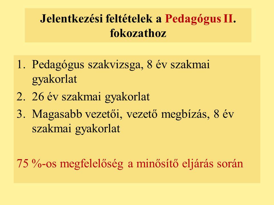 Jelentkezési feltételek a Pedagógus II. fokozathoz