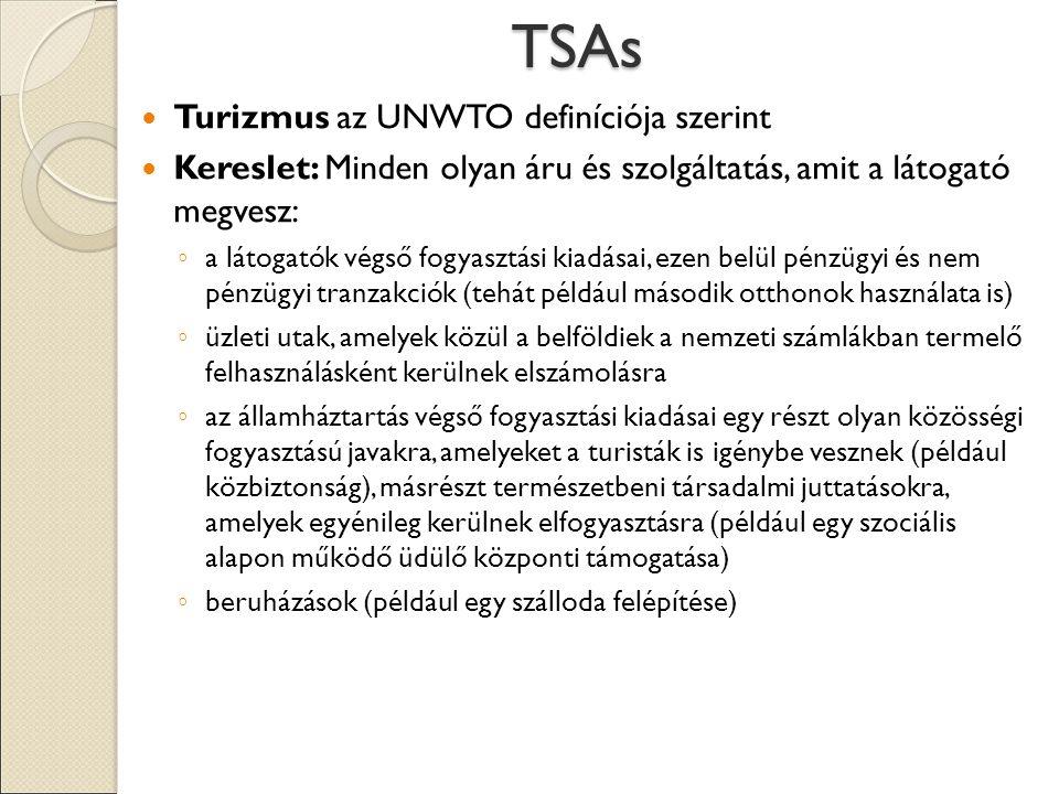 TSAs Turizmus az UNWTO definíciója szerint