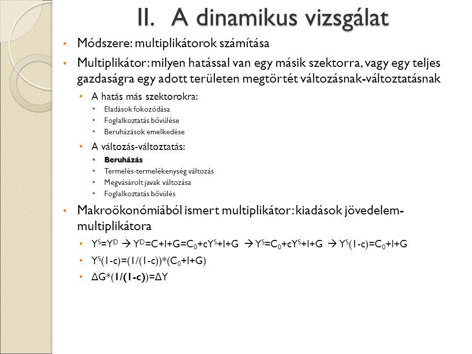II. A dinamikus vizsgálat