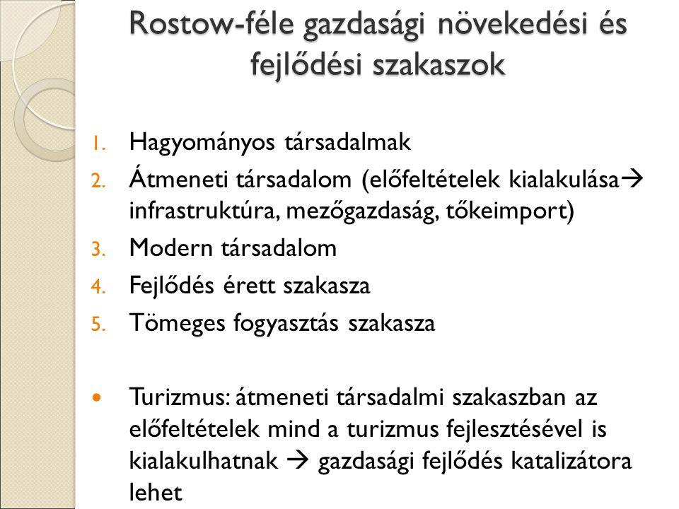 Rostow-féle gazdasági növekedési és fejlődési szakaszok