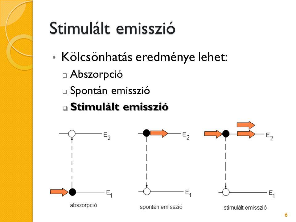 Stimulált emisszió Kölcsönhatás eredménye lehet: Abszorpció