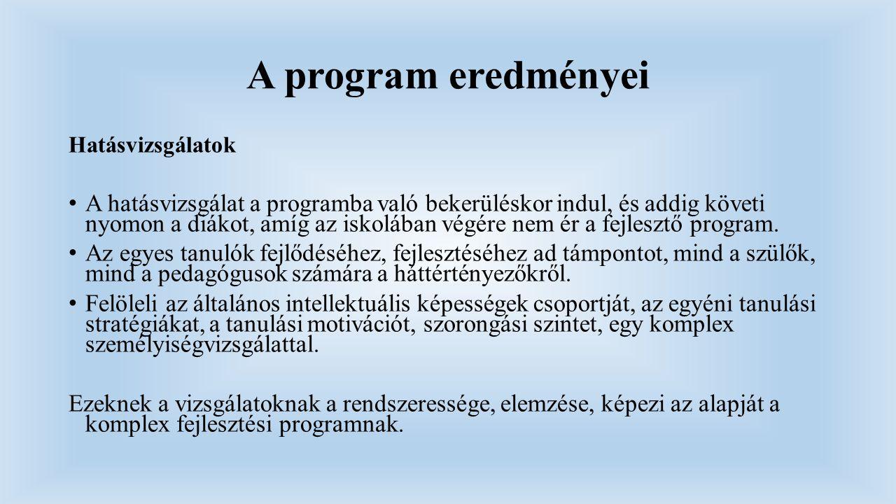 A program eredményei Hatásvizsgálatok.
