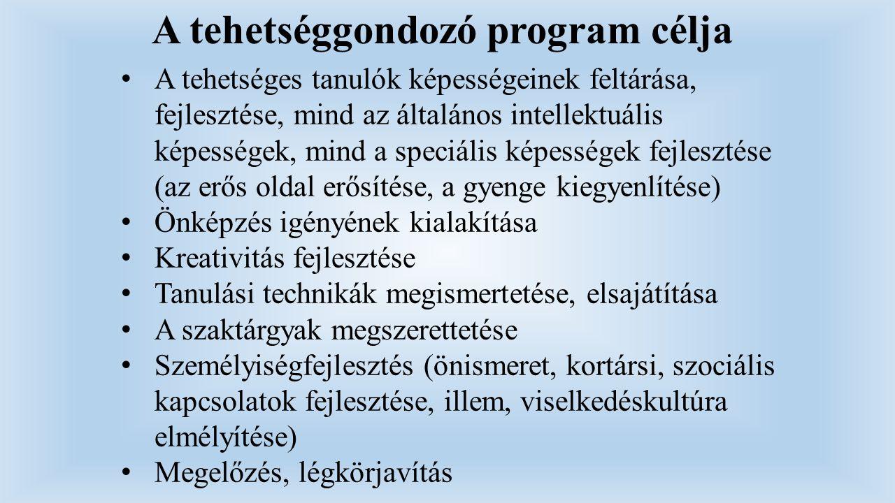 A tehetséggondozó program célja