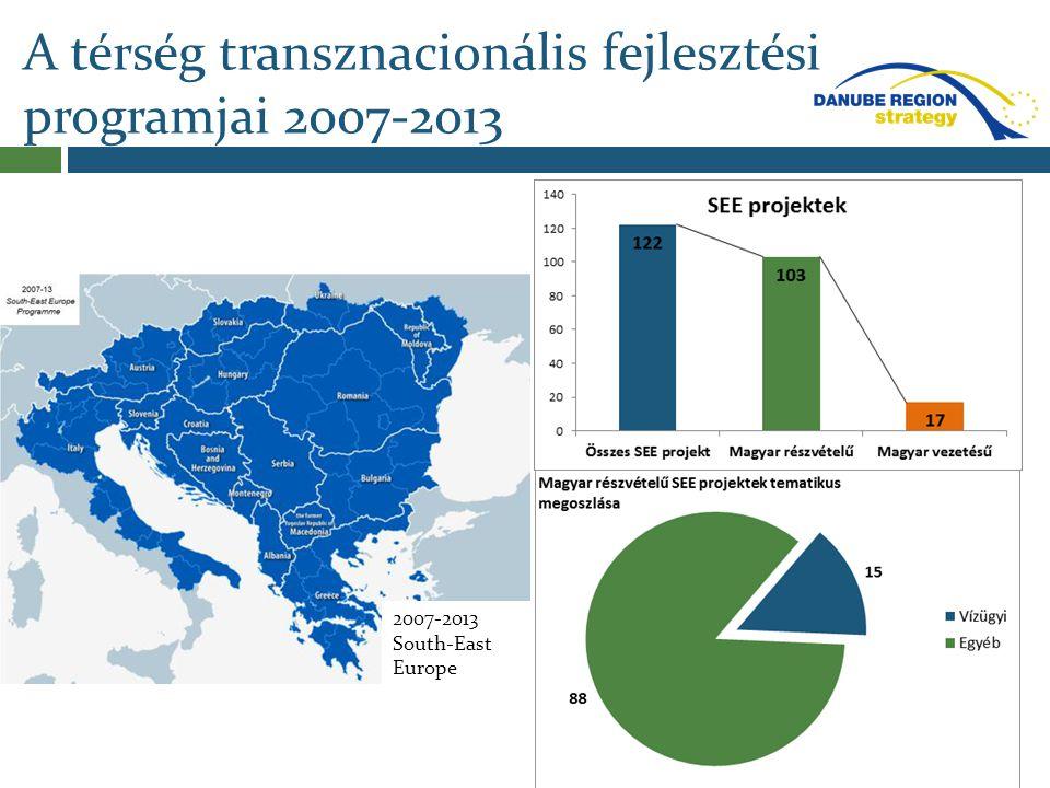 A térség transznacionális fejlesztési programjai 2007-2013