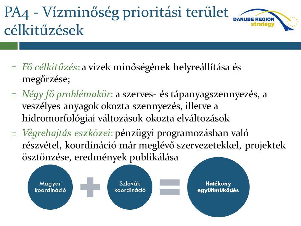 PA4 - Vízminőség prioritási terület célkitűzések